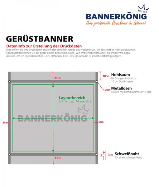 Gerüstbanner Datenformat | BANNERKÖNIG