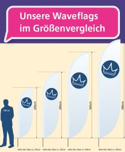 Waveflag - Größenvergleich   BANNERKÖNIG