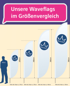 Waveflag - Größenvergleich | BANNERKÖNIG